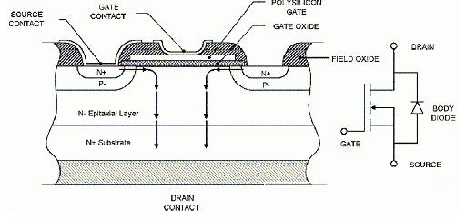 源-- mosfet结构