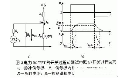 2动态特性;其测试电路和开关过程波形如图3所示.
