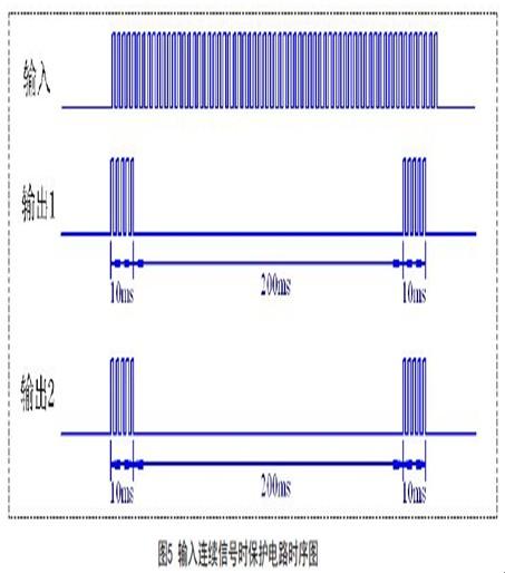 若dsp电路给保护电路输入连续波形信号,保护电路将会以第一个